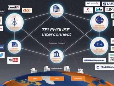 telehouse interconnect .jpg web 400x300 TELEHOUSE & KDDI